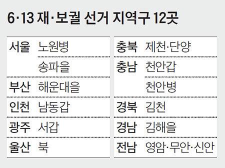 6·13 재·보궐 선거 지역구 12곳