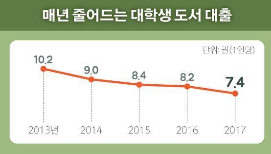 그래픽=김현서 kim.hyeonseo12@joongang.co.kr