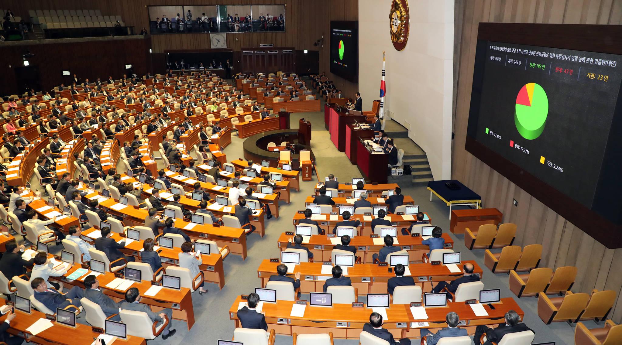 21일 국회에서 열린 본회의에서 드루킹의 인터넷상 불법 댓글 조작 사건과 관련된 진상규명을 위한 특별검사의 임명 등에 관한 법률안(대안)이 통과되고 있다. [연합뉴스]