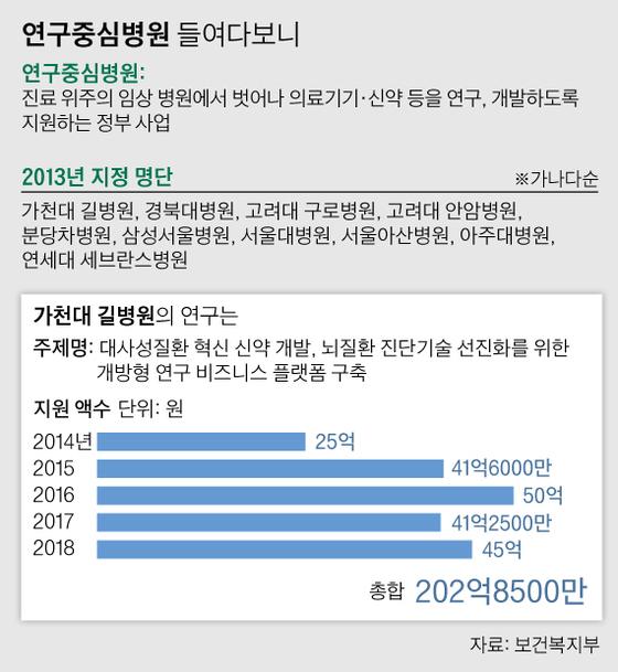[그래픽=박경민 기자 minn@joongang,co.kr]
