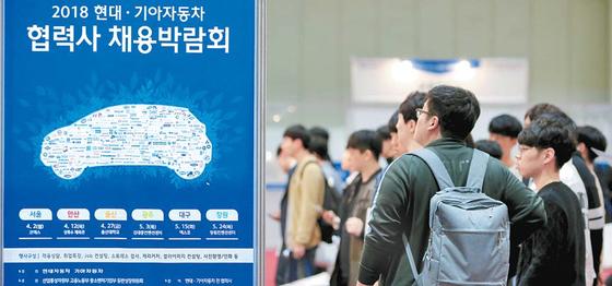 현대기아차는 전국을 6개 권역으로 나눠 지난달 서울을 시작으로 안산·울산·광주·대구·창원에서 '제7회 현대기아차 협력사 채용 박람회'를 순차적으로 개최했다. 이 행사는 2012년 시작됐으며 국내 대표 동반성장 프로그램으로 자리 잡았다. [사진 현대차그룹]