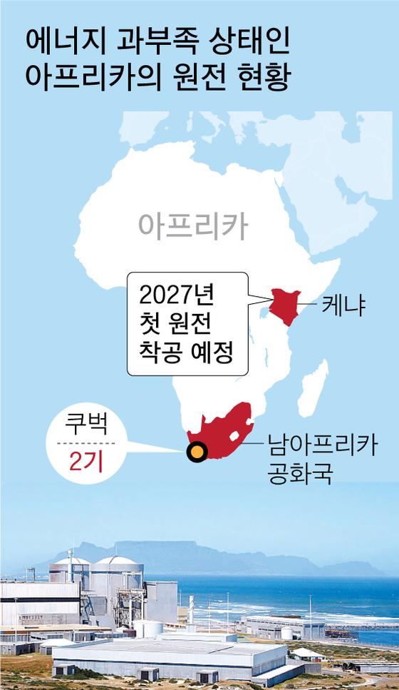 한국 원전, 아프리카 시장 여는 '열쇠' 케냐 뚫을까