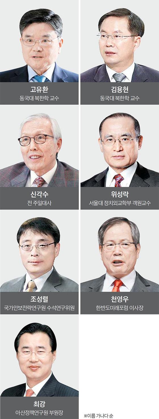 전문가 7인 북·미회담 관전포인트