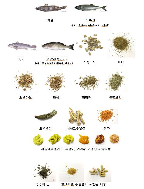 동·식물성 판별대상 품종 목록. [자료 식품의약품안전평가원]