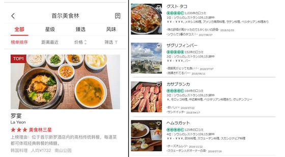 중국의 레스토랑 평가업체 메이스린의 한국 식당 랭킹 순위가 실린 씨트립(Ctrip) 사이트(왼쪽 사진). 한국을 찾았던 일본 관광객들의 의견을 모아 국내 음식점 랭킹을 매긴 트립어드바이저 일본판.(오른쪽)