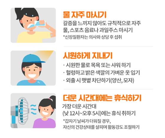 온열 질환 예방 수칙 [사진 질병관리본부]