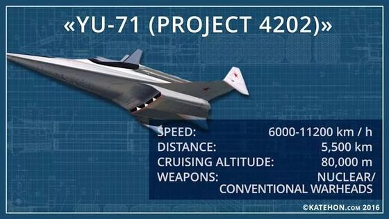 러시아 YU-71 아방가르드 극초음속무기 시스템 개념도. [참고소식]