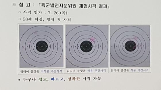 워리어플랫폼을 이용하지 않은 사격과 이용한 사격을 비교한 사례. 실제 58세 여성의 사격 성적이었다. [자료 육군]