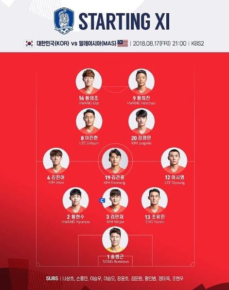 아시안게임 남자축구 말레이시아전 선발 명단. [대한축구협회]