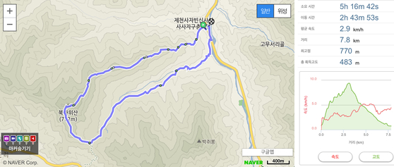 물레방아휴게소 - 북바위 - 정상 - 사시리계곡 - 물레방아휴게소 코스와(좌), 거리는 약 8Km이며, 시간은 약 5시간 20분이 걸린다.(우) [사진 하만윤]