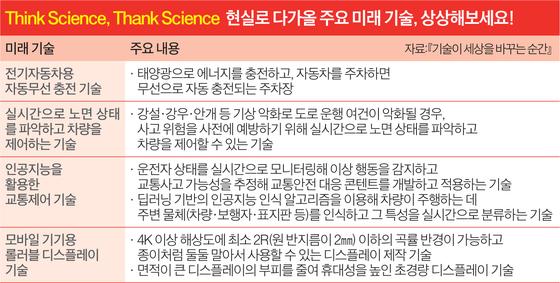 * Think science, Thank science 한국과학창의재단이 올해 과학기술문화 확산을 위해 일상생활 속에서 과학을 생각하고, 과학이 고마운 존재라는 것을 알리기 위한 메시지.