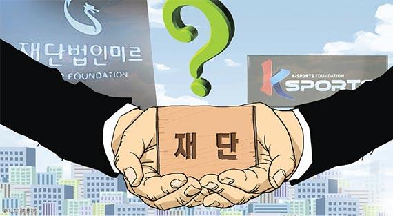[틴틴 경제] 미르재단·K스포츠재단…재단이 뭔가요?
