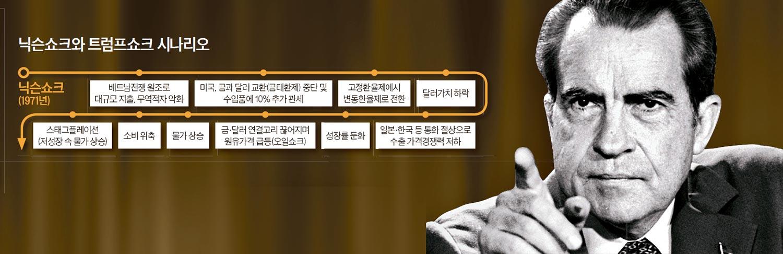 리처드 닉슨(사진) 대통령의 1971년 '닉슨쇼크'는 금태환제 중단이 그 핵심인 것으로 알려져 있다. 하지만 닉슨쇼크에는 수입품에 추가 관세를 부과하는 내용이 포함돼 있다. [중앙포토]