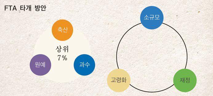 """산들누리 박현근 대표는 """"상위 7%는 안 도와줘도 되지만 중간 부분에 계신 분들은 조금만 도와주면 얼마든지 일어설 수 있다. 힘을 모아야 한다""""고 강조했다."""
