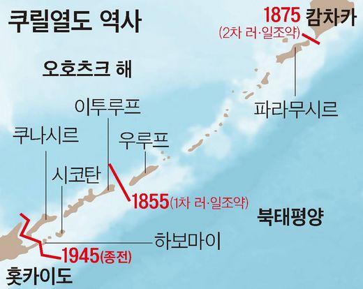 일본과 러시아의 영토 분쟁이 남아있는 쿠릴열도 [그림 중앙포토]