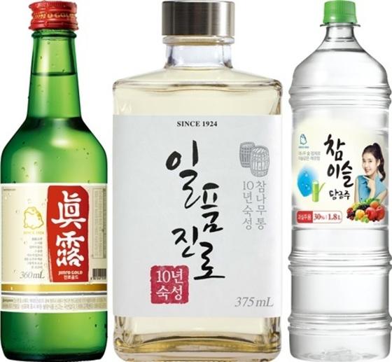 단맛과 감칠맛에 덜 민감한 사람은 상대적으로 소주를 많이 마시는 특성을 보인다. [사진 하이트진로]