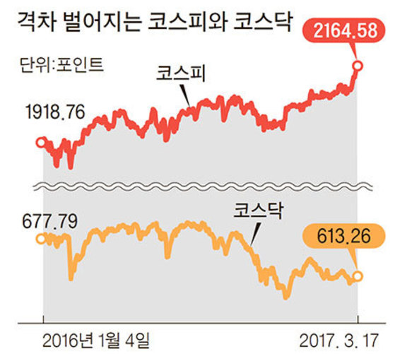 자료: 한국거래소