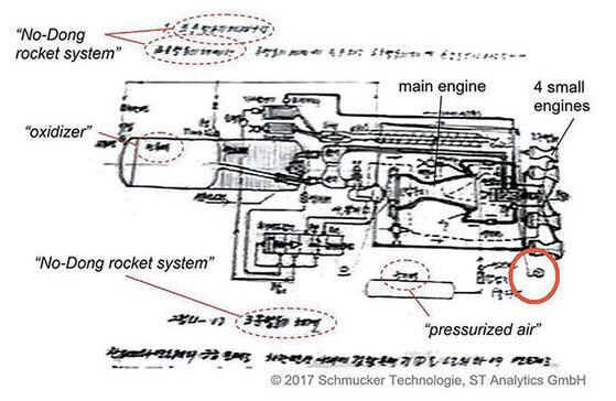 미사일 전문가인 미국 랜드연구소 마커스 실러 연구원이 자신의 트위터에 공개한 북한 미사일엔진 설계도. 이 설계도는 1999년 북한 화물선 구월산호에 실려 있었다. [사진 실러 연구원 트위터]
