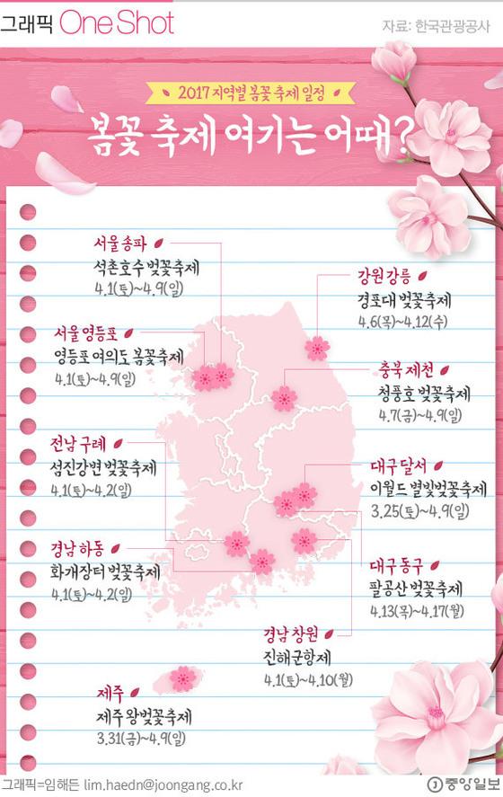 봄꽃축제 일정