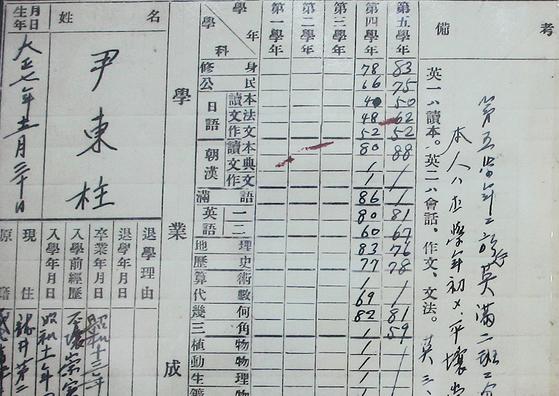 명동중학교에 전시 중인 윤동주의 학적부. 윤동주는 특히 일본어에 약했다. 4학년 때는 40점을 받기도 했다. 손민호 기자