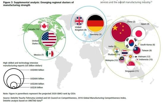 2016 글로벌 제조업 경쟁력 지수 자료 중 국가별 산업 클러스터 비교 [자료 딜로이트]