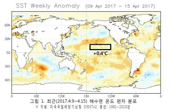 동태평양 적도 부근의 엘니뇨 라니냐 감시구역. 4월 들어 이 해역의 해수면 온도는 평년보다 0.4도 높은 상태다.[기상청]