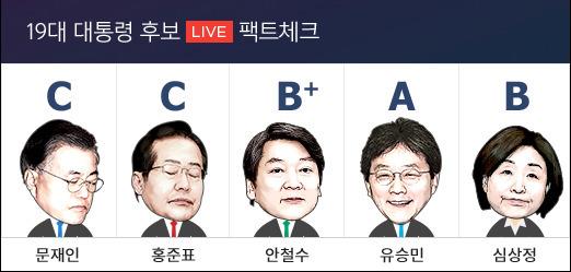 중앙일보 전문기자 평가
