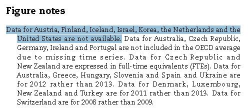 'OECD 한눈에 보는 정부(Government at a Glance) 2015' 中 84쪽 일부.