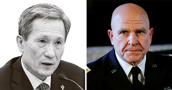 사진=김관진 국가안보실장(左)-맥마스터 국가안보보좌관(右)