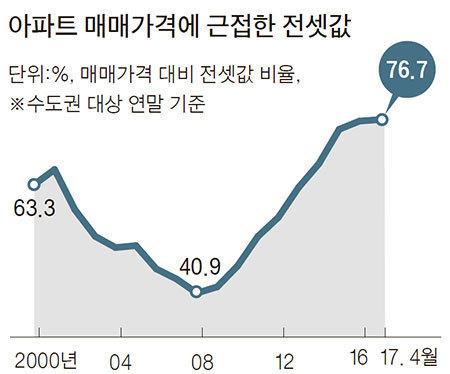 자료: 국민은행