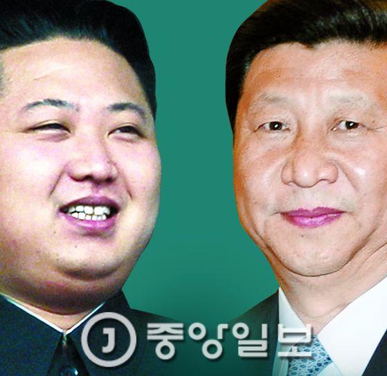 김정은과 시진핑(習近平) [중앙포토]