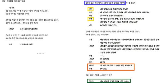 윤현호 작가가 공개한 영화 '변호인' 시나리오. [사진 윤현호 작가 블로그]
