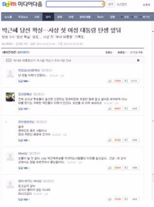 2012년 12월 19일 대선 후 다음포털 최다 조회 기사의 댓글들.