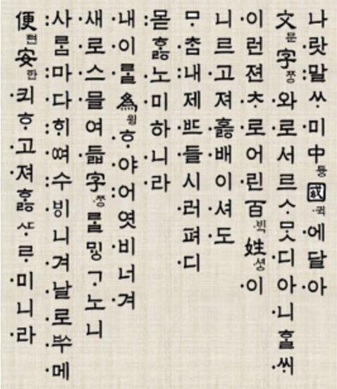 세종대왕의 훈민정음 서문