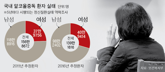 30년간 알코올중독을 겪었던 김정미(가명)씨가 지난 17일 자신의 얘기를 털어놓고 있다. [최정동 기자]