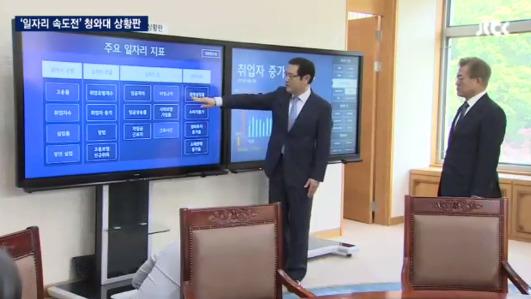 이용섭 일자리위원회 부위원장(왼쪽)이 일자리 상황판 앞에서 설명을 하고 있다. [사진 JTBC 방송 캡처]