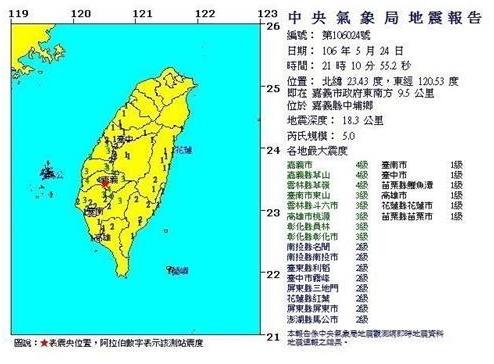 24일 대만 자이에서 5차례 연속지진이 발생했다. [사진 대만 중앙기상국 캡쳐]
