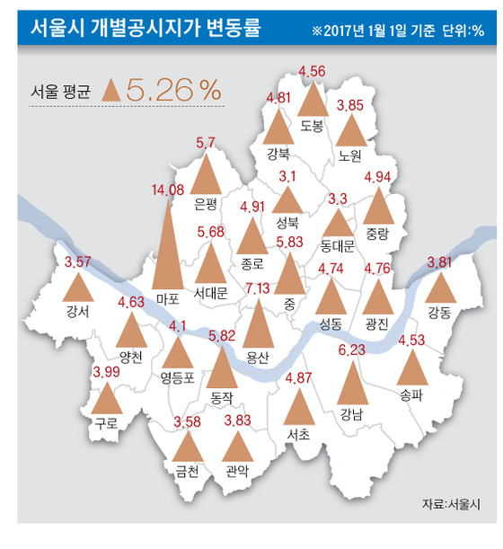 서울시 공시지가 변동률