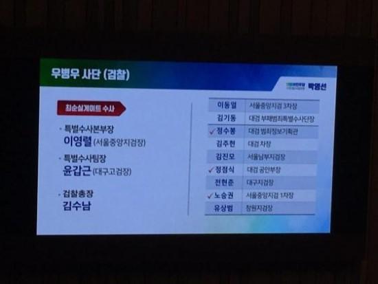 박영선 더불어민주당 의원이 지난해 11월 11일 국회에서 공개한 검찰 내 '우병우 사단' 리스트. 12명 중 10명이 자의 또는 타의로 검찰을 떠나거나 좌천됐다. [중앙포토]