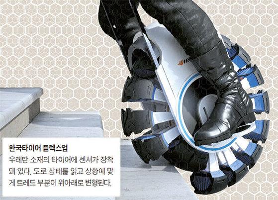 [인사이트] 360도 돌고 계단도 껑충 … 진화 가속도 붙은 타이어, 어디든 간다