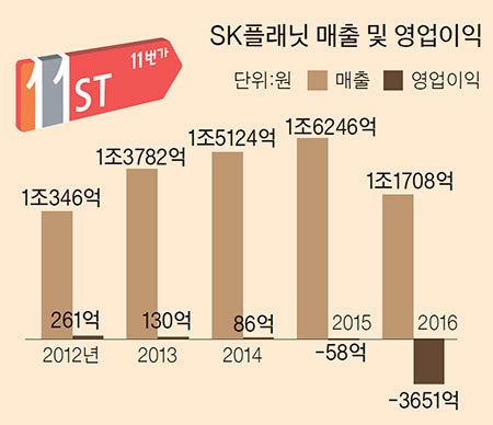자료:금융감독원 전자공시시스템·한국온라인쇼핑협회
