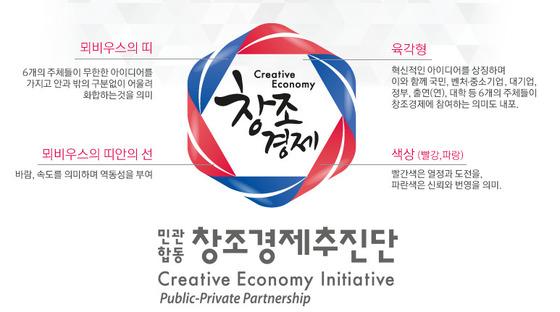 박근혜 정부의 창조경제 중책을 맡았던 '민관합동 창조경제추진단'이 설립 3년6개월만에 해체된다. [사진 창조경제추진단 홈페이지]