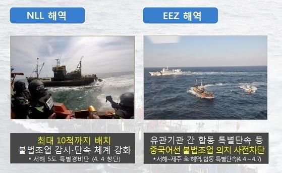 해경이 올 상반기 불법조업 중국어선에 대해 강력한 단속에 나서자불법조업과 영해침범 건수가크게 줄었다. [사진 국민안전처]