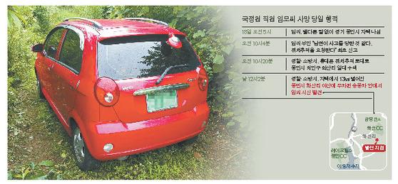숨진 국정원 직원 임모씨가 타고 있던 마티즈 차량. 발견된 지 만 하루가 지난 19일 오후까지도 차 안에서는 번개탄을 피운 냄새가 났다.