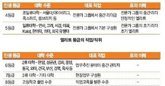 [사진 도서 '인생등급(2009)', 스포니 김, 권혜진 저, 신원문화사]