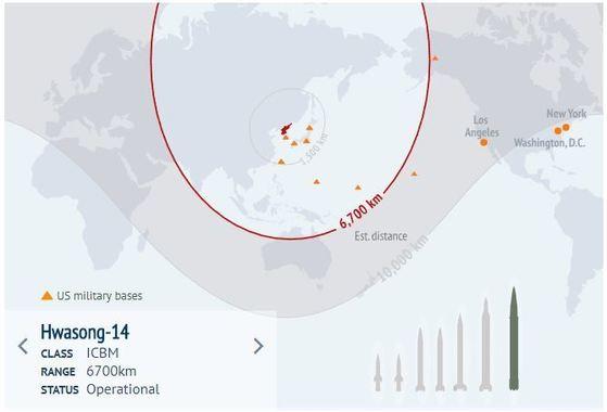 """홍콩의 유력 영자지 사우스차이나모닝포스트(SCMP)는 2일 """"(북핵 문제를 해결할) 유일한 해결책은 북미간 직접 대화""""라고 주장하며 북한 미사일의 종류와 도달 가능한 범위를 그래픽으로 소개했다. [사진 SCMP 홈페이지 캡처]"""