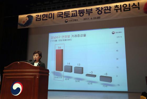 """김현미 국토교통부 장관은 지난해 6월 23일 취임사에서 """"아파트는 돈이 아니라 집""""이라며 주거안정에 역점을 두겠다고 했다."""
