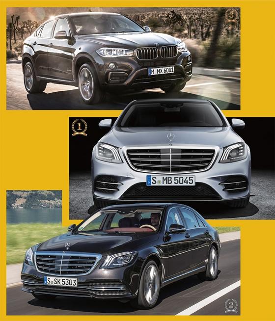 올 상반기 가장 많이 팔린 1억원 이상 수입차. 1위 메르세데스-벤츠 S 450 4매틱 L(1억7400만원), 2위 메르세데스-벤츠 S 560 4매틱 L(2억200만원), 3위 BMW X6 3.0d((1억450만원) / 사진: 각 사 제공