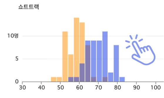 이미지를 클릭하면 인터랙티브 차트를 보실 수 있습니다. 포털 사이트에서 기사를 보시는 분은 https://news.joins.com/Digitalspecial/268를 복사해 검색창에 넣으시면 차트를 보실 수 있습니다.