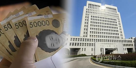 현금 이미지. 오른쪽 서울 서초동에 위치한 대법원[연합뉴스]